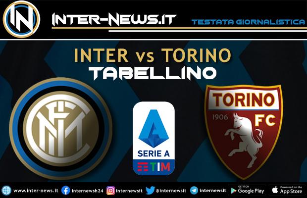 Inter-Torino-Tabellino