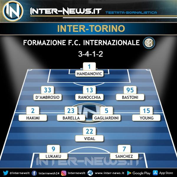 Inter-Torino formazione iniziale