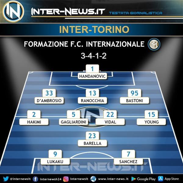 Inter-Torino formazione ufficiale