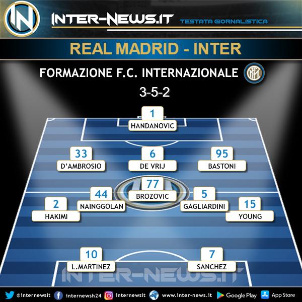 Real Madrid-Inter formazione finale