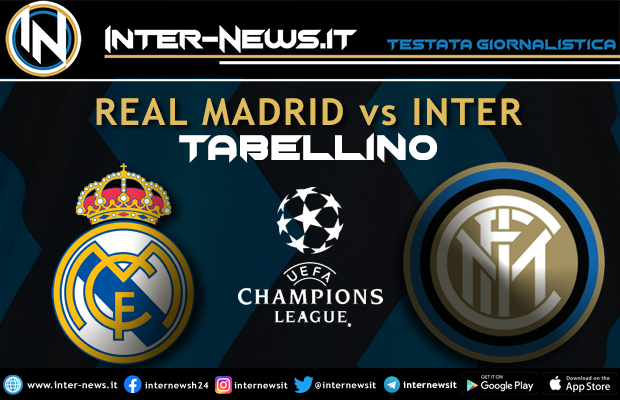Real-Madrid-Tabellino