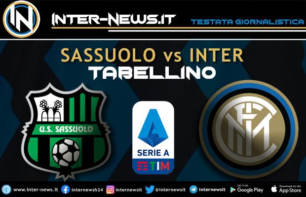 Sassuolo-Inter-Tabellino