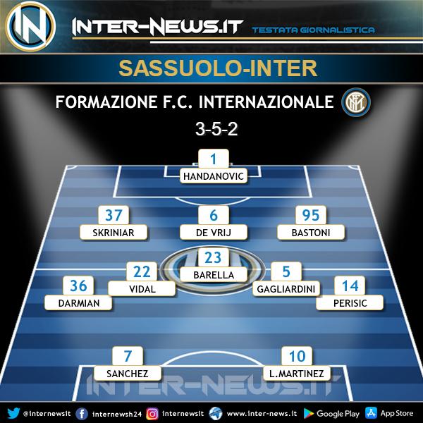 Sassuolo-Inter formazione iniziale