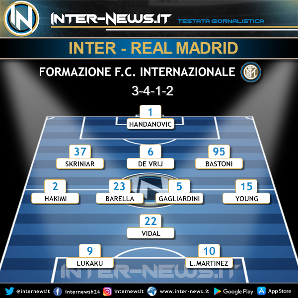 Inter-Real - probabile 1