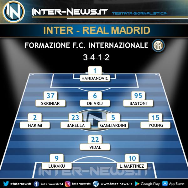 Inter-Real Madrid probabile formazione
