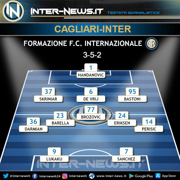 Cagliari-Inter formazione iniziale