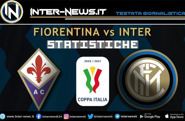 Fiorentina-Inter-Coppa-Italia-Statistiche