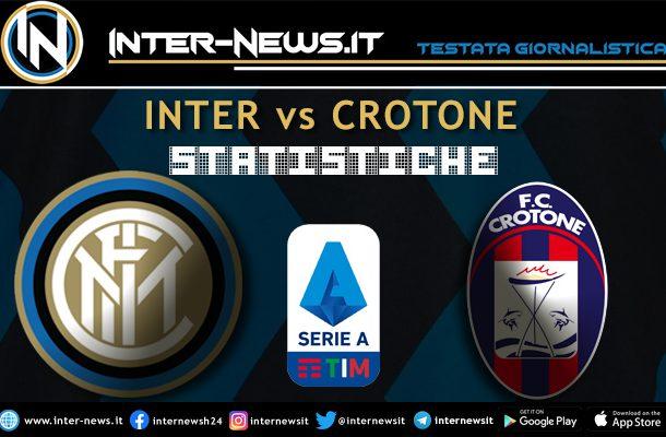 Inter-Crotone-Statistiche