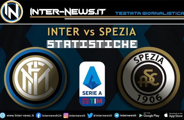 Inter-Spezia-Statistiche