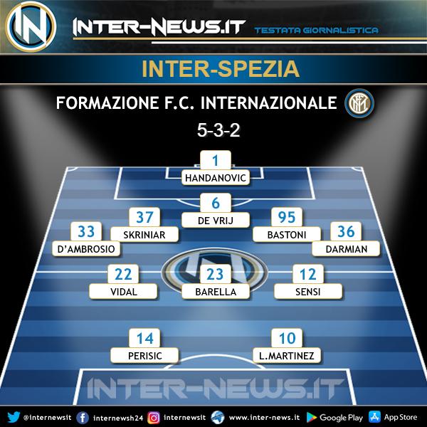 Inter-Spezia formazione finale