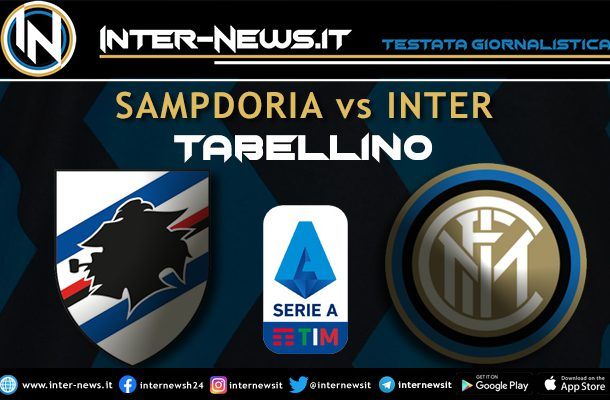 Sampdoria-Inter tabellino