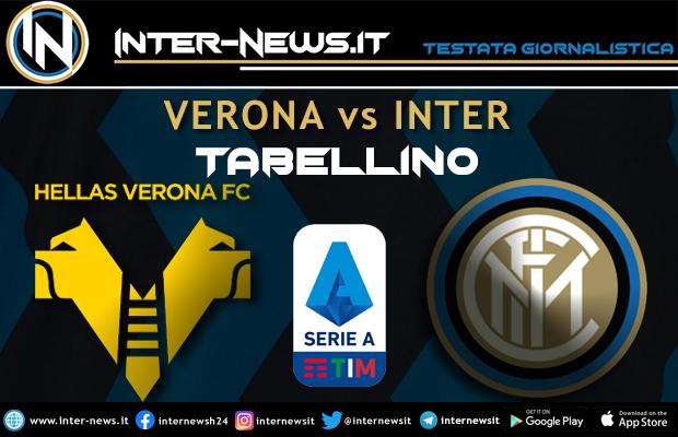 Verona-Inter tabellino