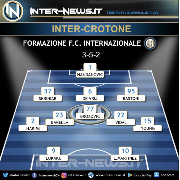 Inter-Crotone formazione ufficiale