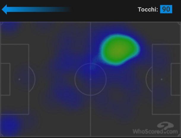 Brozovic heatmap Roma-Inter