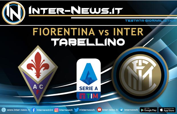 Fiorentina-Inter tabellino