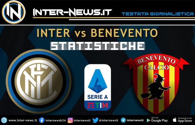 Inter-Benevento-Statistiche