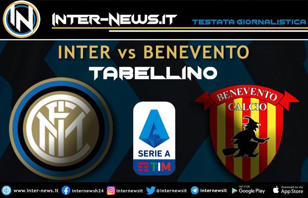 Inter-Benevento tabellino