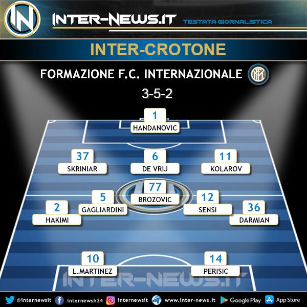 Inter-Crotone formazione finale