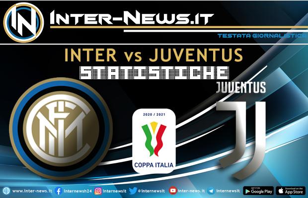 Inter-Juventus-Coppa-Italia-Statistiche