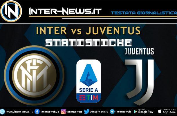 Inter-Juventus-Statistiche