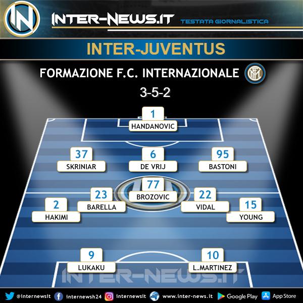 Inter-Juventus formazione iniziale