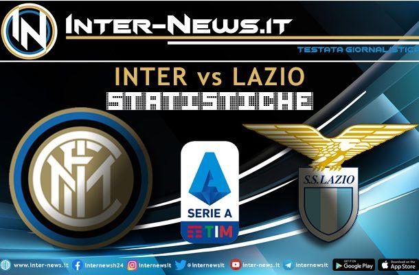Inter-Lazio-Statistiche