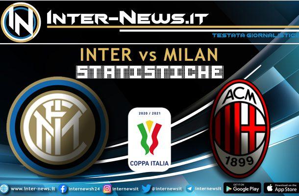Inter-Milan-Coppa-Italia-Statistiche