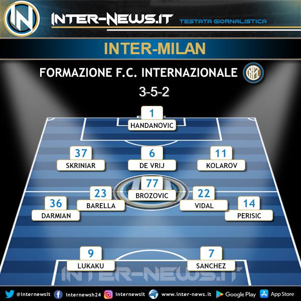 Inter-Milan formazione iniziale