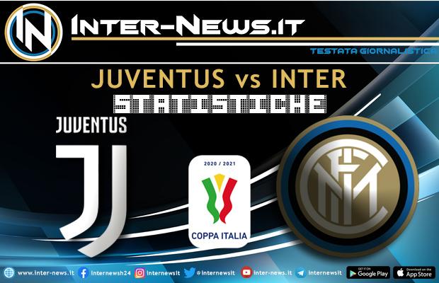 Juventus-Inter-Coppa-Italia-Statistiche