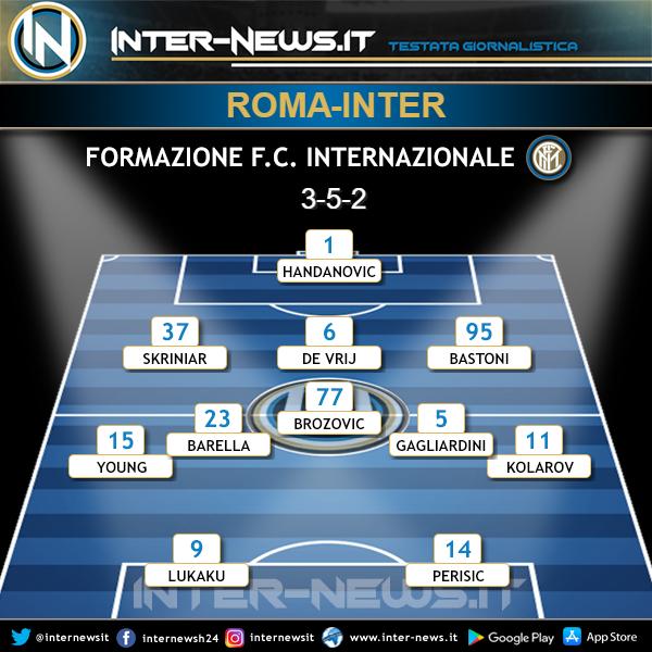 Roma-Inter formazione finale