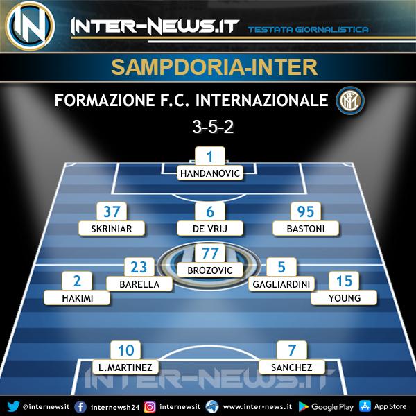 Sampdoria-Inter formazione iniziale