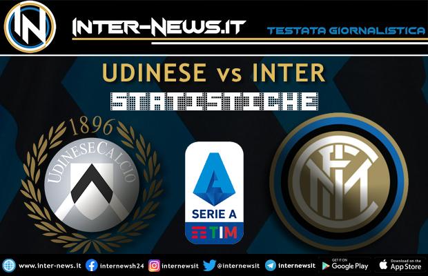 Udinese-Inter-Statistiche