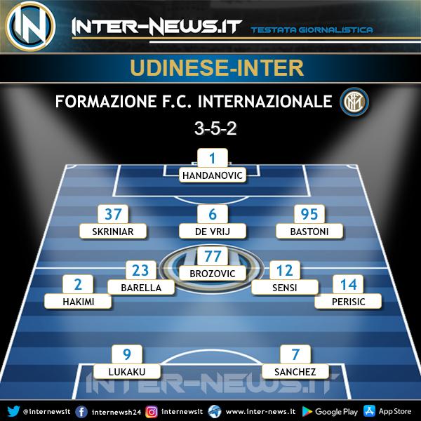 Udinese-Inter formazione finale
