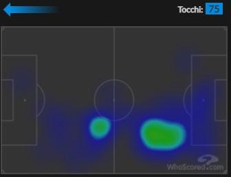 Bastoni Fiorentina-Inter heatmap