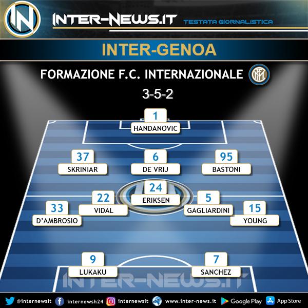 Inter-Genoa formazione finale
