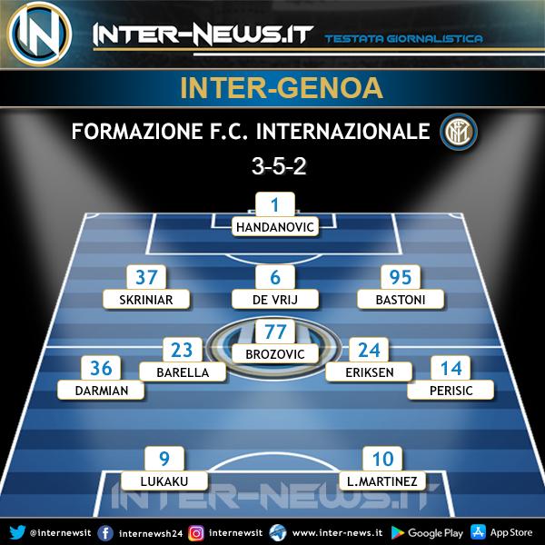 Inter-Genoa probabile formazione