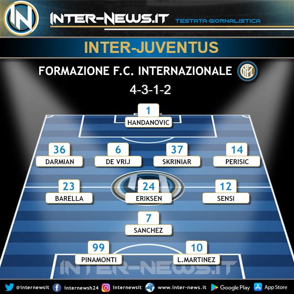 Inter-Juventus formazione finale