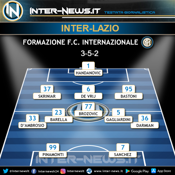 Inter-Lazio formazione finale