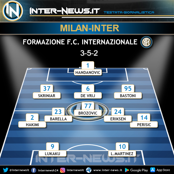 Milan-Inter formazione iniziale