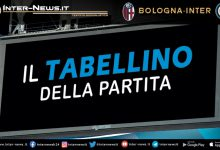 Bologna-Inter tabellino