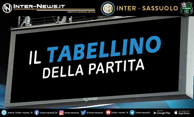 Inter-Sassuolo tabellino