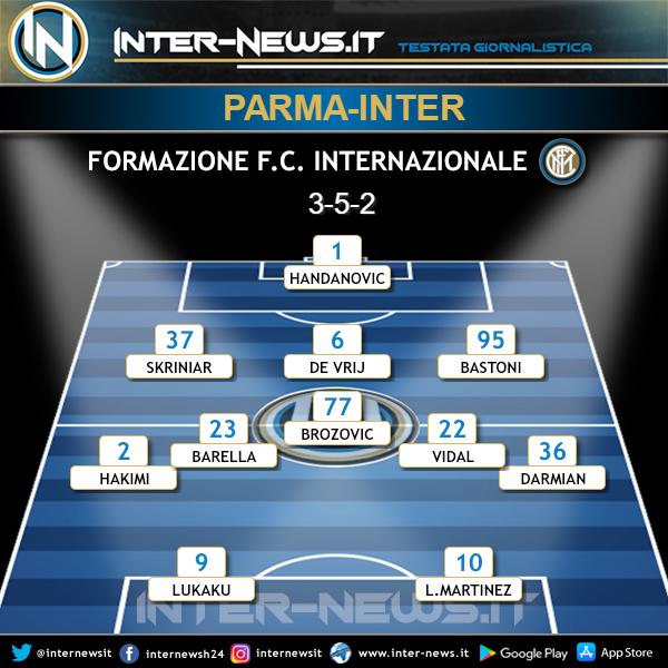 Parma-Inter formazione finale
