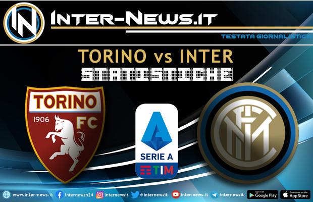Torino-Inter-Statistiche