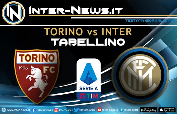 Torino-Inter tabellino