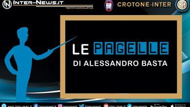 Crotone-Inter-Pagelle