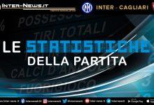 Inter-Cagliari-Statistiche