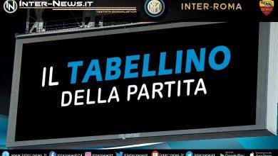 Inter-Roma tabellino