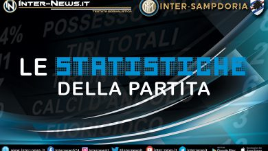 Inter-Sampdoria-Statistiche
