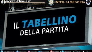 Inter-Sampdoria tabellino