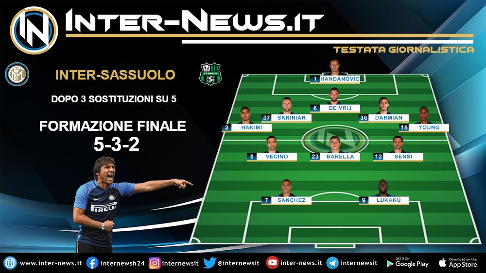 Inter-Sassuolo la formazione finale